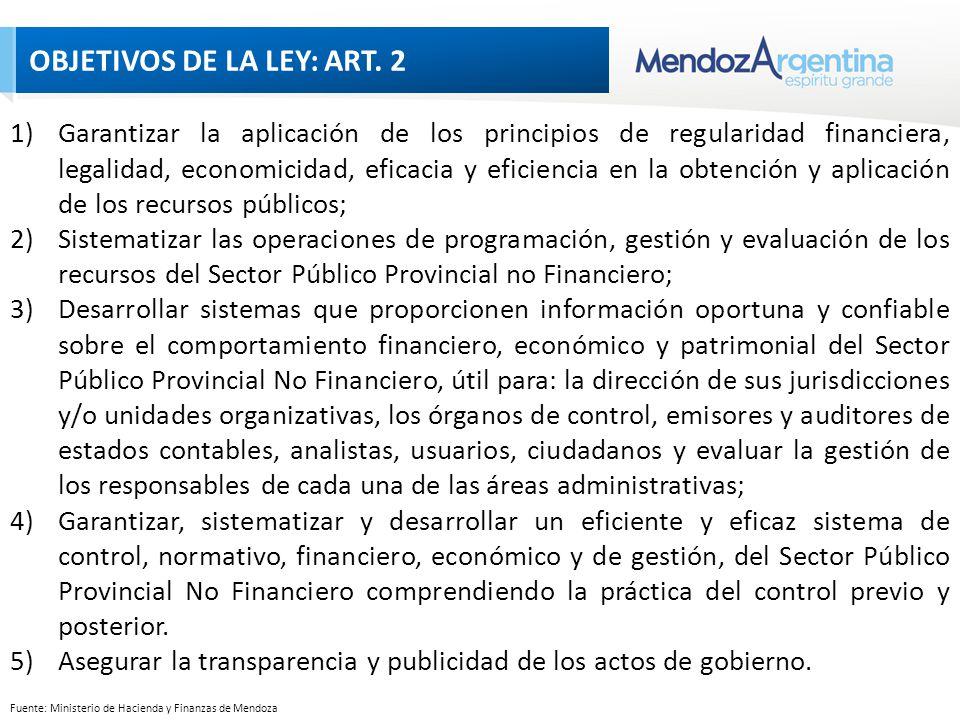 Fuente: Ministerio de Hacienda y Finanzas de Mendoza OBJETIVOS DE LA LEY: ART.