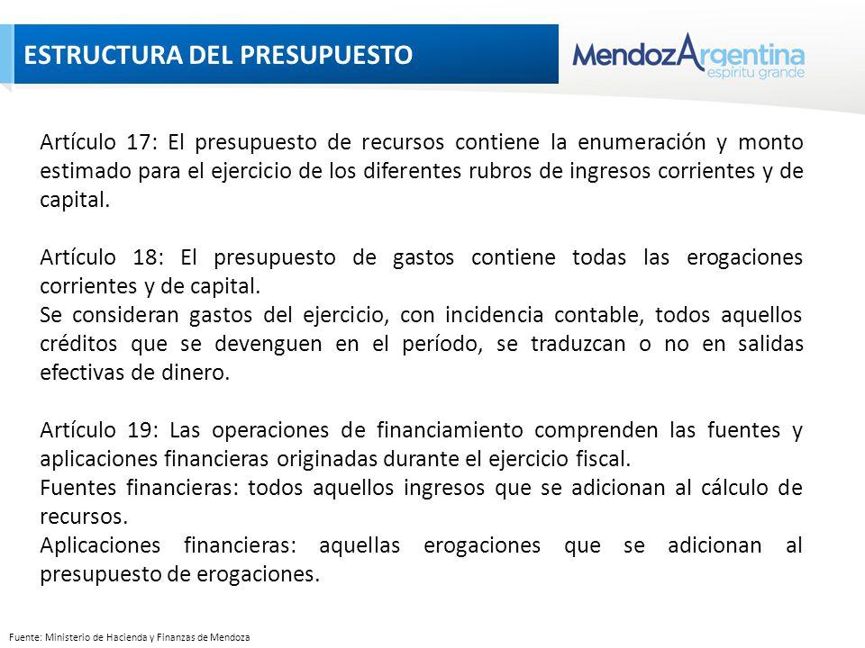 Fuente: Ministerio de Hacienda y Finanzas de Mendoza Artículo 17: El presupuesto de recursos contiene la enumeración y monto estimado para el ejercicio de los diferentes rubros de ingresos corrientes y de capital.
