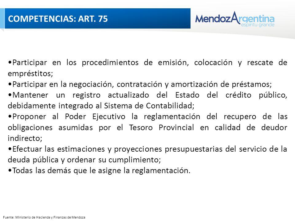 Fuente: Ministerio de Hacienda y Finanzas de Mendoza Participar en los procedimientos de emisión, colocación y rescate de empréstitos; Participar en la negociación, contratación y amortización de préstamos; Mantener un registro actualizado del Estado del crédito público, debidamente integrado al Sistema de Contabilidad; Proponer al Poder Ejecutivo la reglamentación del recupero de las obligaciones asumidas por el Tesoro Provincial en calidad de deudor indirecto; Efectuar las estimaciones y proyecciones presupuestarias del servicio de la deuda pública y ordenar su cumplimiento; Todas las demás que le asigne la reglamentación.