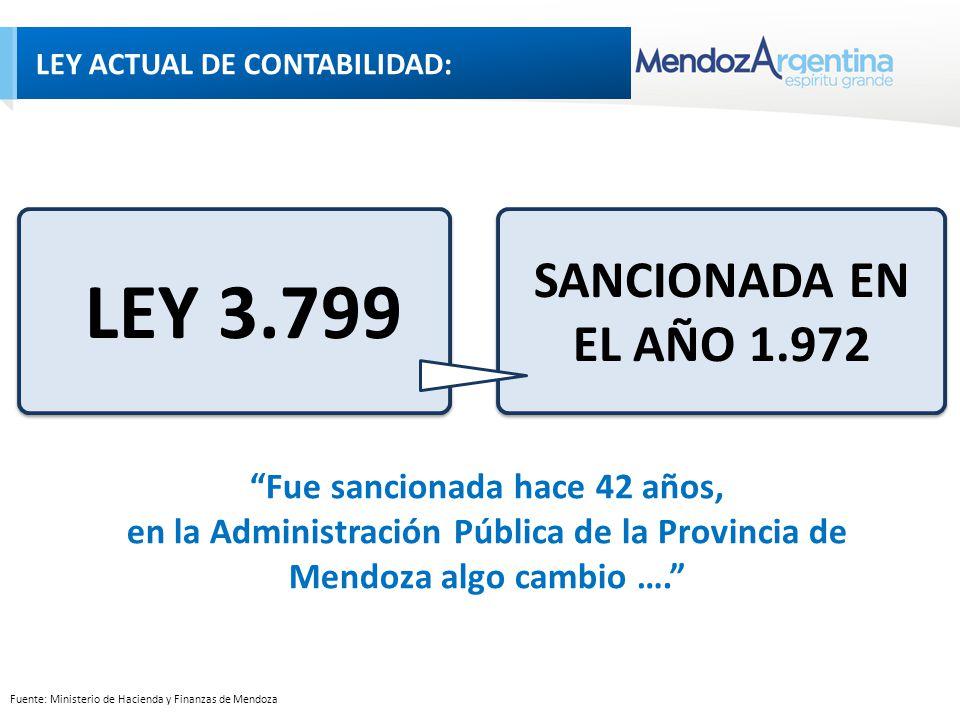 Fuente: Ministerio de Hacienda y Finanzas de Mendoza LEY 3.799 SANCIONADA EN EL AÑO 1.972 LEY ACTUAL DE CONTABILIDAD: Fue sancionada hace 42 años, en la Administración Pública de la Provincia de Mendoza algo cambio ….
