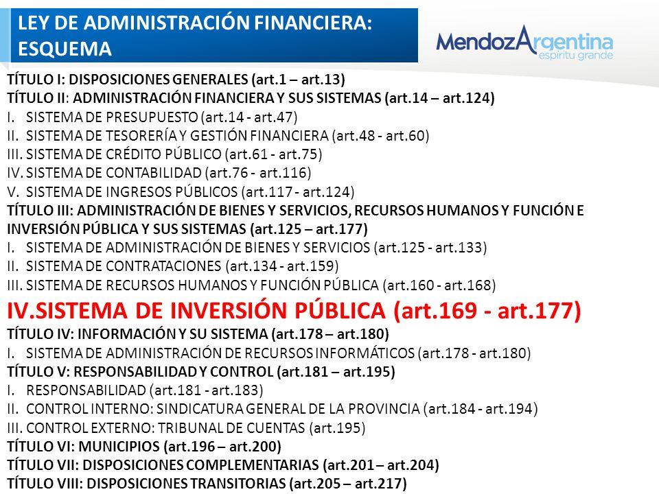 TÍTULO I: DISPOSICIONES GENERALES (art.1 – art.13) TÍTULO II: ADMINISTRACIÓN FINANCIERA Y SUS SISTEMAS (art.14 – art.124) I.SISTEMA DE PRESUPUESTO (art.14 - art.47) II.SISTEMA DE TESORERÍA Y GESTIÓN FINANCIERA (art.48 - art.60) III.SISTEMA DE CRÉDITO PÚBLICO (art.61 - art.75) IV.SISTEMA DE CONTABILIDAD (art.76 - art.116) V.SISTEMA DE INGRESOS PÚBLICOS (art.117 - art.124) TÍTULO III: ADMINISTRACIÓN DE BIENES Y SERVICIOS, RECURSOS HUMANOS Y FUNCIÓN E INVERSIÓN PÚBLICA Y SUS SISTEMAS (art.125 – art.177) I.SISTEMA DE ADMINISTRACIÓN DE BIENES Y SERVICIOS (art.125 - art.133) II.SISTEMA DE CONTRATACIONES (art.134 - art.159) III.SISTEMA DE RECURSOS HUMANOS Y FUNCIÓN PÚBLICA (art.160 - art.168) IV.SISTEMA DE INVERSIÓN PÚBLICA (art.169 - art.177) TÍTULO IV: INFORMACIÓN Y SU SISTEMA (art.178 – art.180) I.SISTEMA DE ADMINISTRACIÓN DE RECURSOS INFORMÁTICOS (art.178 - art.180) TÍTULO V: RESPONSABILIDAD Y CONTROL (art.181 – art.195) I.RESPONSABILIDAD ( art.181 - art.183) II.CONTROL INTERNO: SINDICATURA GENERAL DE LA PROVINCIA ( art.184 - art.194 ) III.CONTROL EXTERNO: TRIBUNAL DE CUENTAS (art.195) TÍTULO VI: MUNICIPIOS (art.196 – art.200) TÍTULO VII: DISPOSICIONES COMPLEMENTARIAS (art.201 – art.204) TÍTULO VIII: DISPOSICIONES TRANSITORIAS (art.205 – art.217) LEY DE ADMINISTRACIÓN FINANCIERA: ESQUEMA
