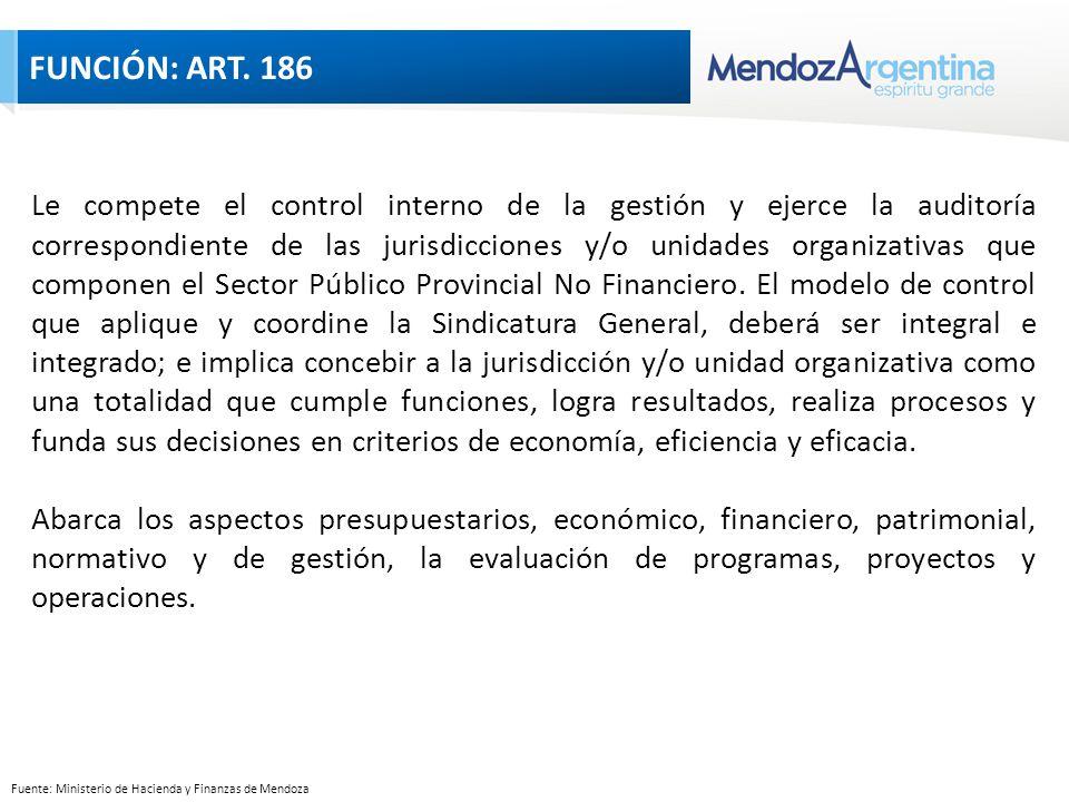 Fuente: Ministerio de Hacienda y Finanzas de Mendoza Le compete el control interno de la gestión y ejerce la auditoría correspondiente de las jurisdicciones y/o unidades organizativas que componen el Sector Público Provincial No Financiero.
