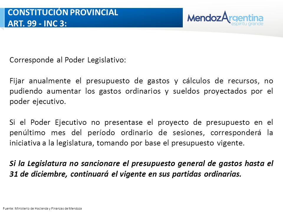 Fuente: Ministerio de Hacienda y Finanzas de Mendoza Corresponde al Poder Legislativo: Fijar anualmente el presupuesto de gastos y cálculos de recursos, no pudiendo aumentar los gastos ordinarios y sueldos proyectados por el poder ejecutivo.