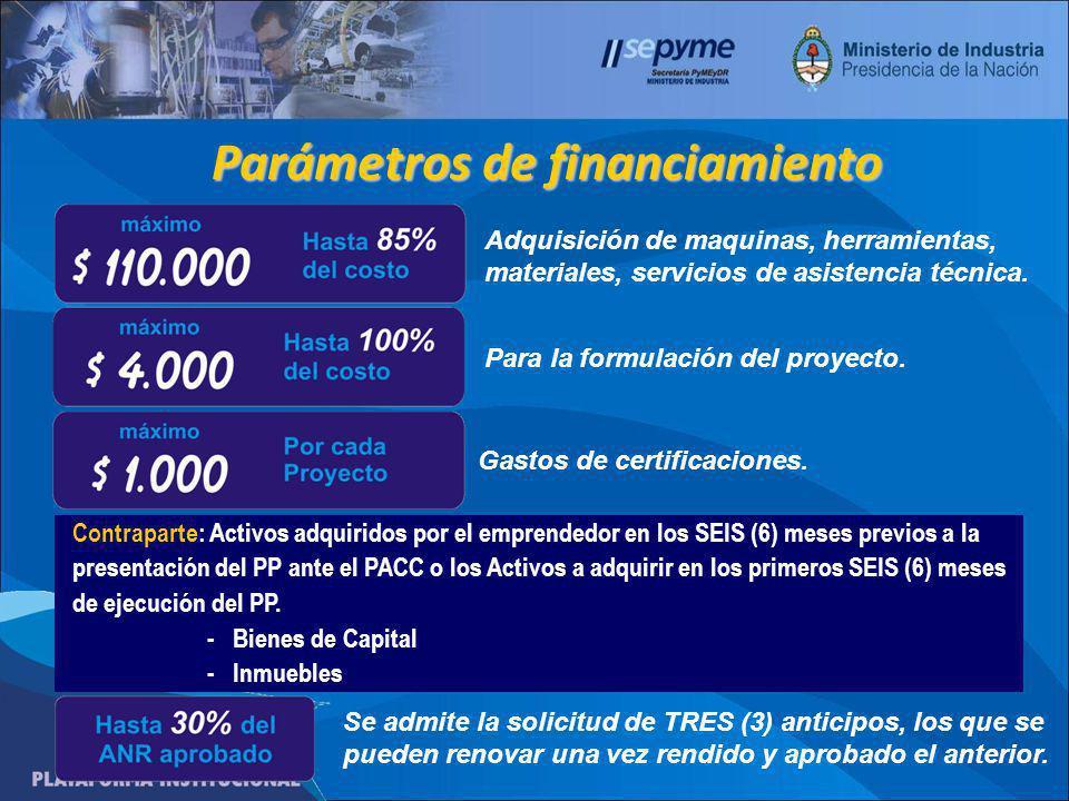Parámetros de financiamiento Adquisición de maquinas, herramientas, materiales, servicios de asistencia técnica. Para la formulación del proyecto. Con