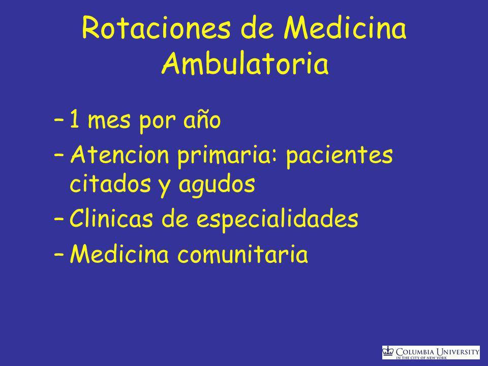 Rotaciones de Medicina Ambulatoria –1 mes por año –Atencion primaria: pacientes citados y agudos –Clinicas de especialidades –Medicina comunitaria