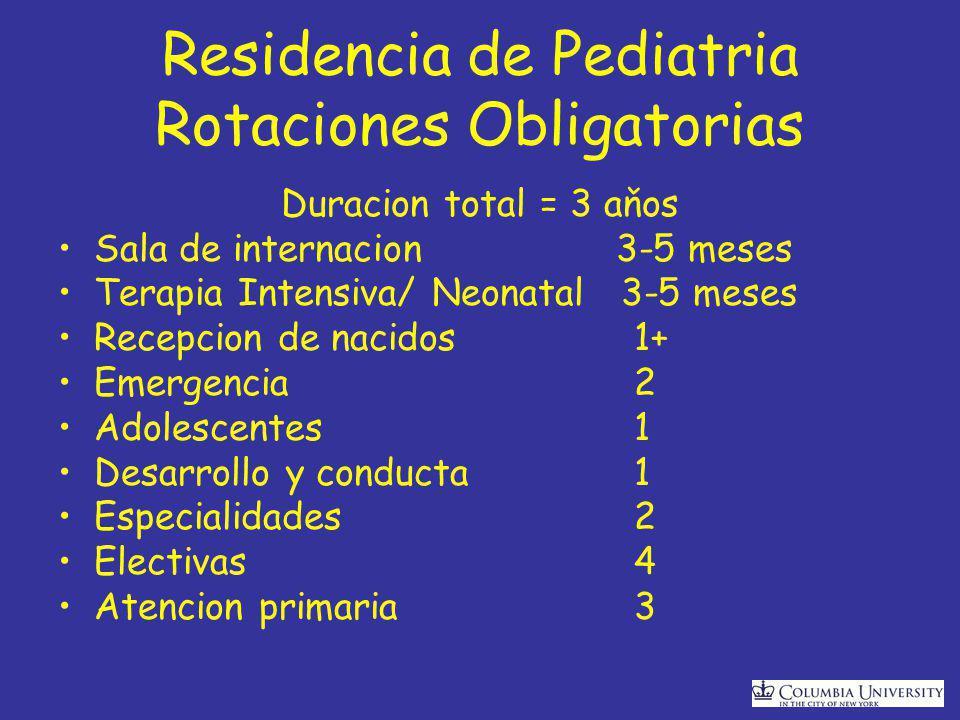 Residencia de Pediatria Rotaciones Obligatorias Duracion total = 3 aňos Sala de internacion 3-5 meses Terapia Intensiva/ Neonatal 3-5 meses Recepcion de nacidos1+ Emergencia2 Adolescentes1 Desarrollo y conducta1 Especialidades2 Electivas4 Atencion primaria3