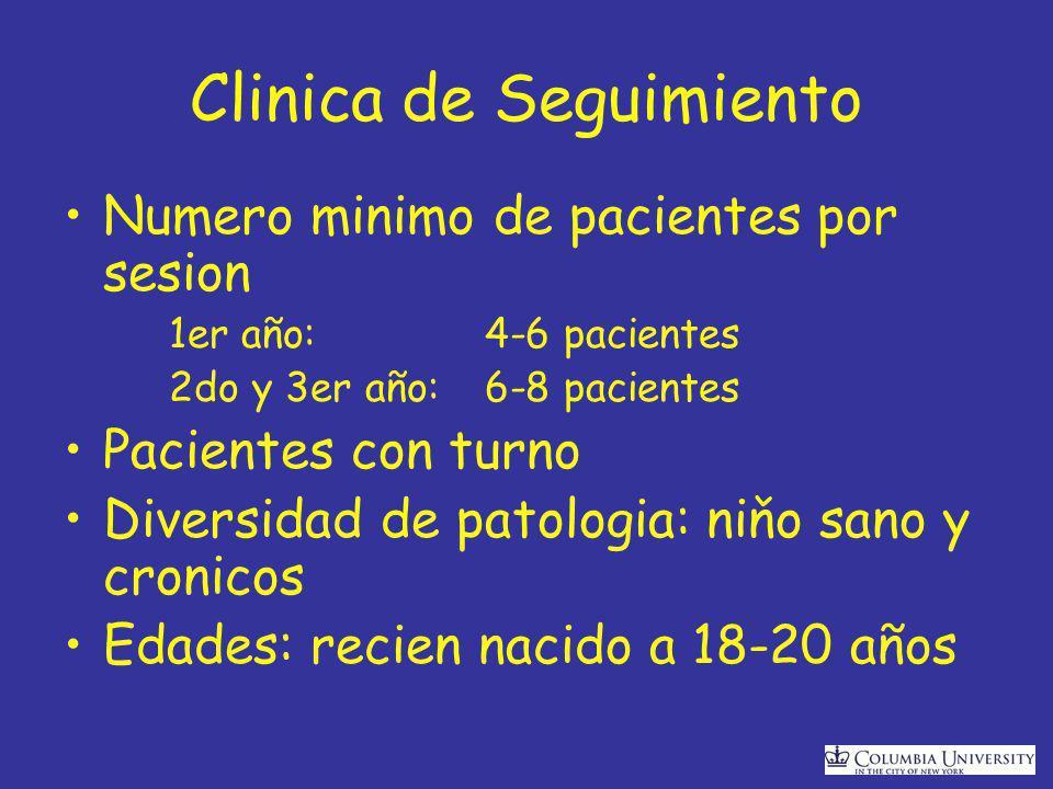 Clinica de Seguimiento Numero minimo de pacientes por sesion 1er año: 4-6 pacientes 2do y 3er año: 6-8 pacientes Pacientes con turno Diversidad de patologia: niňo sano y cronicos Edades: recien nacido a 18-20 años