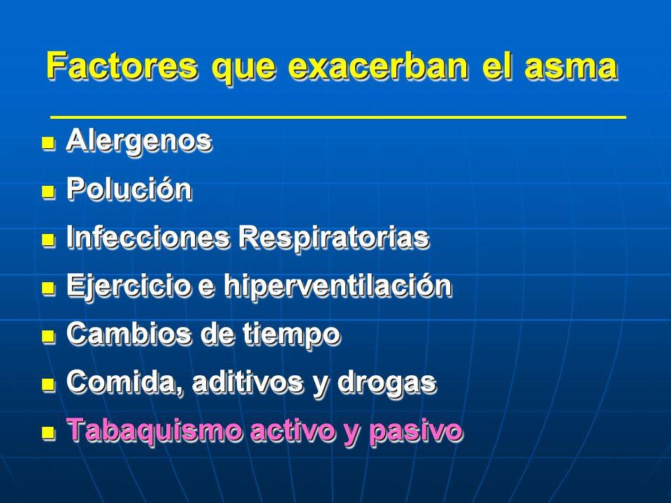 Factores que exacerban el asma Alergenos Alergenos Polución Polución Infecciones Respiratorias Infecciones Respiratorias Ejercicio e hiperventilación