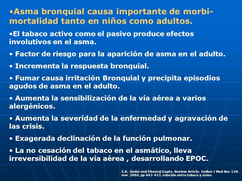 Asma bronquial causa importante de morbi- mortalidad tanto en niños como adultos. El tabaco activo como el pasivo produce efectos involutivos en el as
