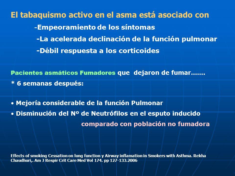 Pacientes asmáticos Fumadores que dejaron de fumar……. * 6 semanas después: Mejoría considerable de la función Pulmonar Disminución del Nº de Neutrófil