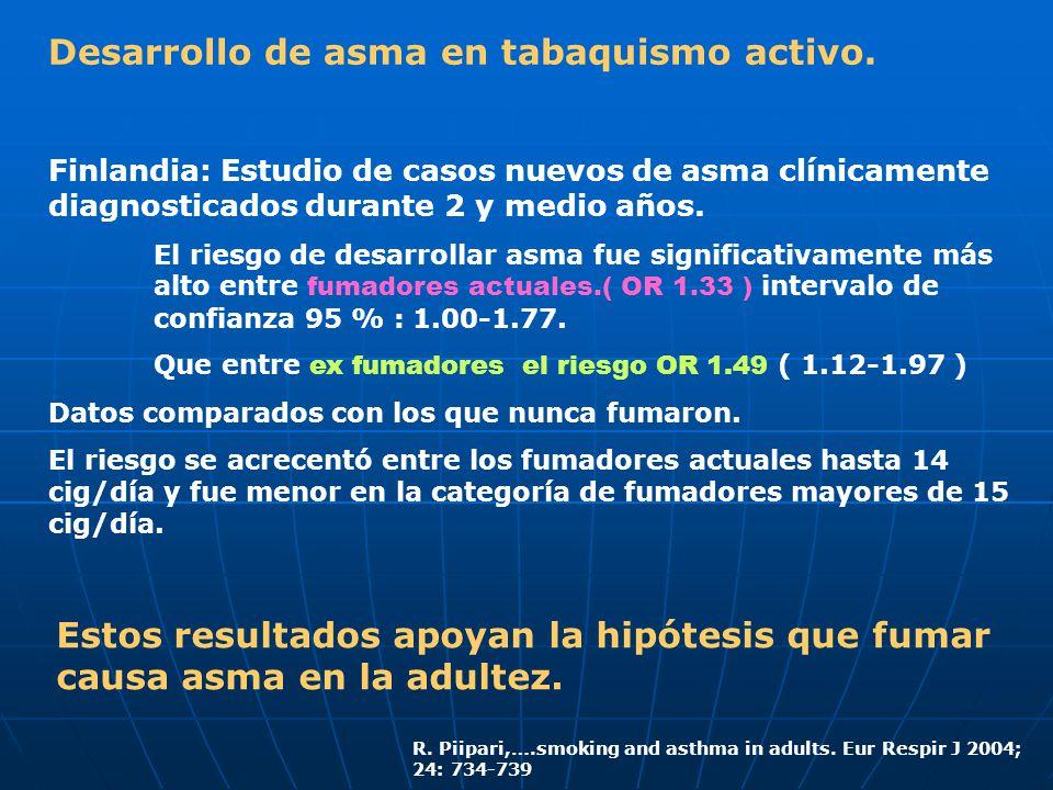 Desarrollo de asma en tabaquismo activo. Finlandia: Estudio de casos nuevos de asma clínicamente diagnosticados durante 2 y medio años. El riesgo de d