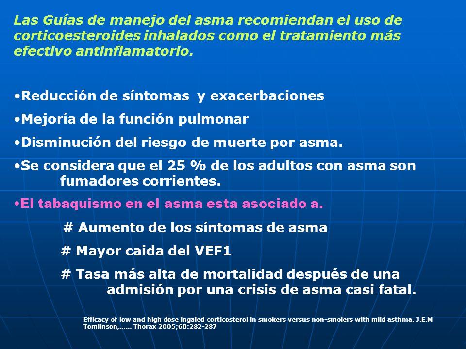 Las Guías de manejo del asma recomiendan el uso de corticoesteroides inhalados como el tratamiento más efectivo antinflamatorio. Reducción de síntomas