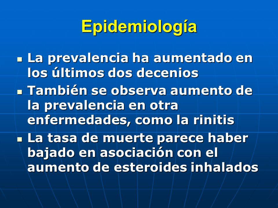 Epidemiología La prevalencia ha aumentado en los últimos dos decenios La prevalencia ha aumentado en los últimos dos decenios También se observa aumen