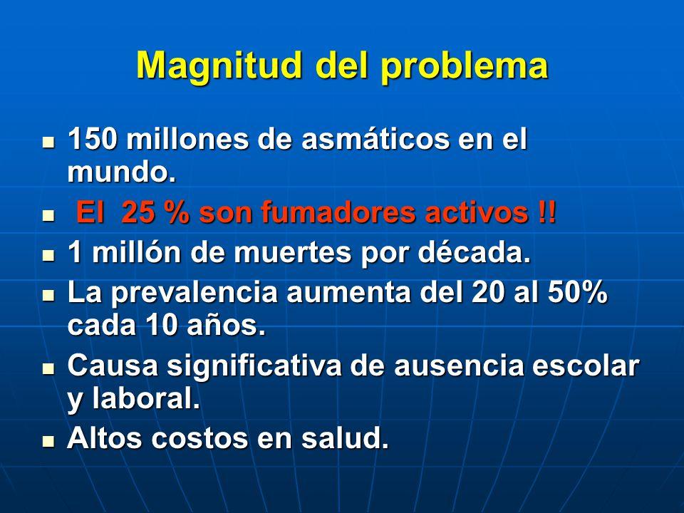 Magnitud del problema 150 millones de asmáticos en el mundo. 150 millones de asmáticos en el mundo. El 25 % son fumadores activos !! El 25 % son fumad