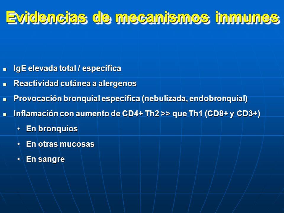Evidencias de mecanismos inmunes IgE elevada total / específica IgE elevada total / específica Reactividad cutánea a alergenos Reactividad cutánea a a