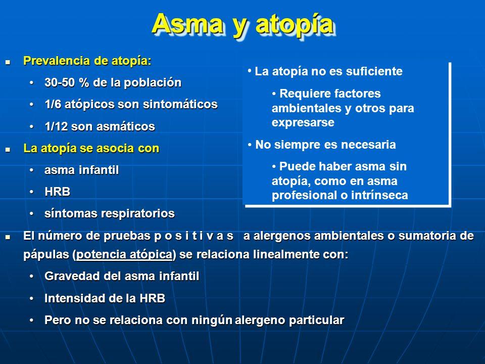 Asma y atopía Prevalencia de atopía: Prevalencia de atopía: 30-50 % de la población30-50 % de la población 1/6 atópicos son sintomáticos1/6 atópicos s