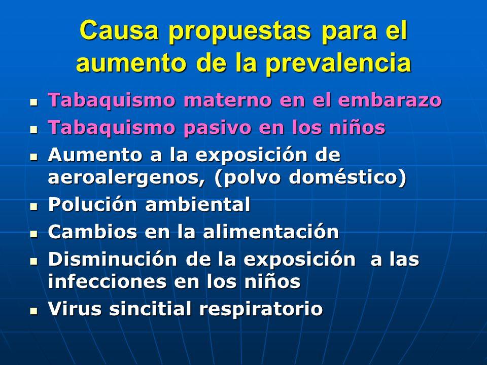 Causa propuestas para el aumento de la prevalencia Tabaquismo materno en el embarazo Tabaquismo materno en el embarazo Tabaquismo pasivo en los niños