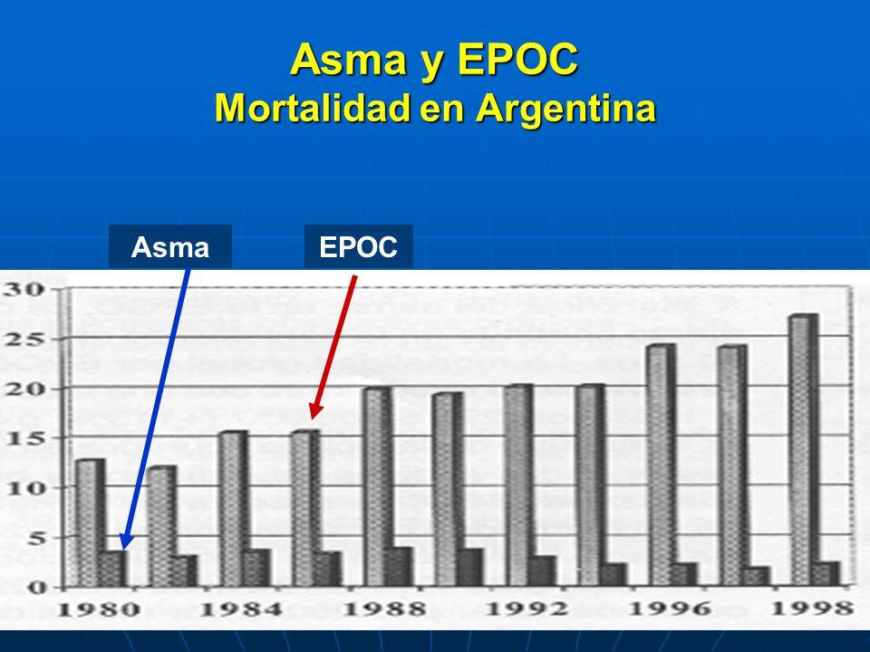 Asma y EPOC Mortalidad en Argentina AsmaEPOC