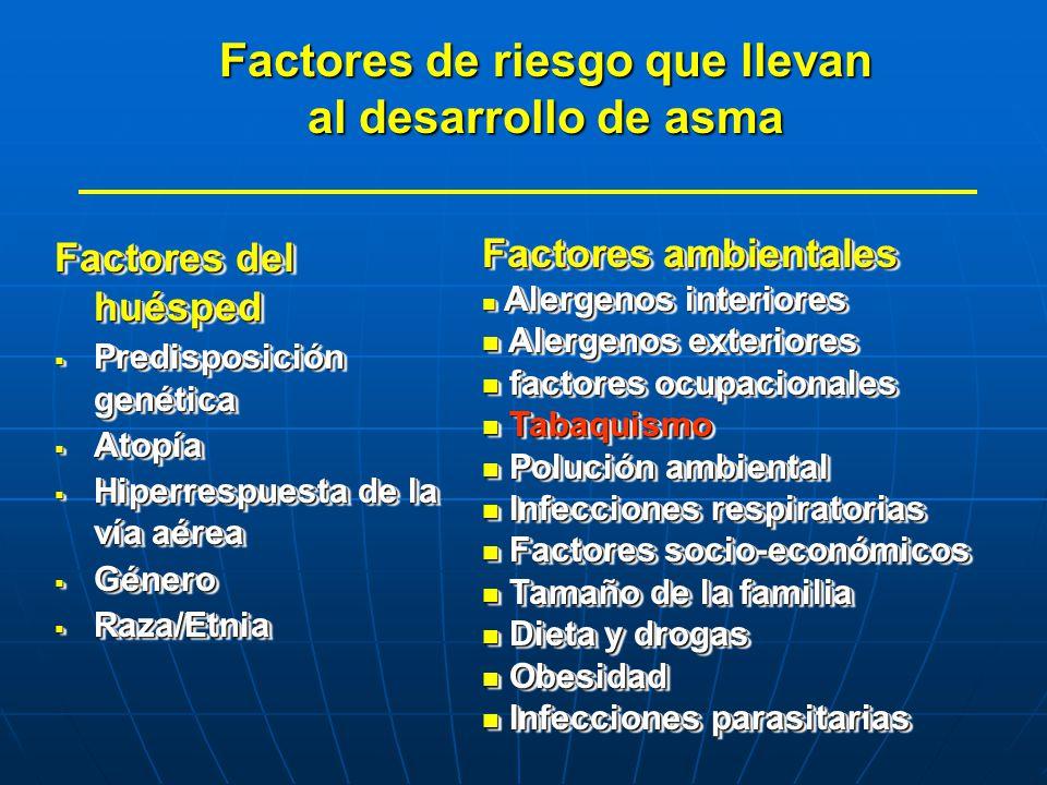 Factores de riesgo que llevan al desarrollo de asma Factores del huésped Predisposición genética Predisposición genética Atopía Atopía Hiperrespuesta