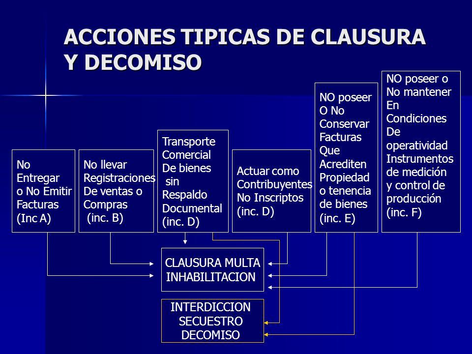 ACCIONES TIPICAS DE CLAUSURA Y DECOMISO No Entregar o No Emitir Facturas (Inc A) No llevar Registraciones De ventas o Compras (inc.
