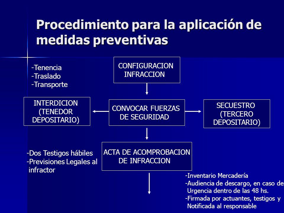 RESOLUCION JUEZ ADMINISTRATIVO LA TOTALIDAS DE LOS GASTOS SON A CARGO DEL IMPUTADO RESOLUCION DECOMISO DE LA MERCADERIA REVOCA MEDIDA PREVENTIVA DESPACHA COMUNICACIÓN URGENTE A FUERZAS DE SEGURIDAD PARA LIBERAR MERCADERIAS APELACION ADMINISTRATIVA AFIP NO PODRÁ EXIGIRSE EL PAGO DE GASTO ALGUNO 3 DÍAS