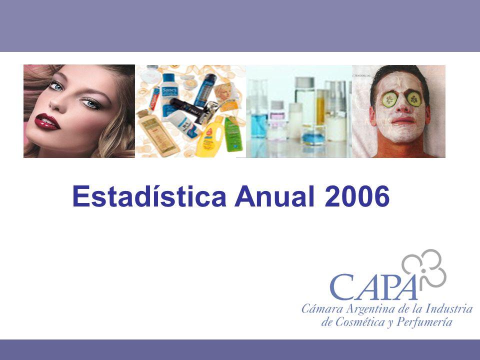 Estadística Anual 2006