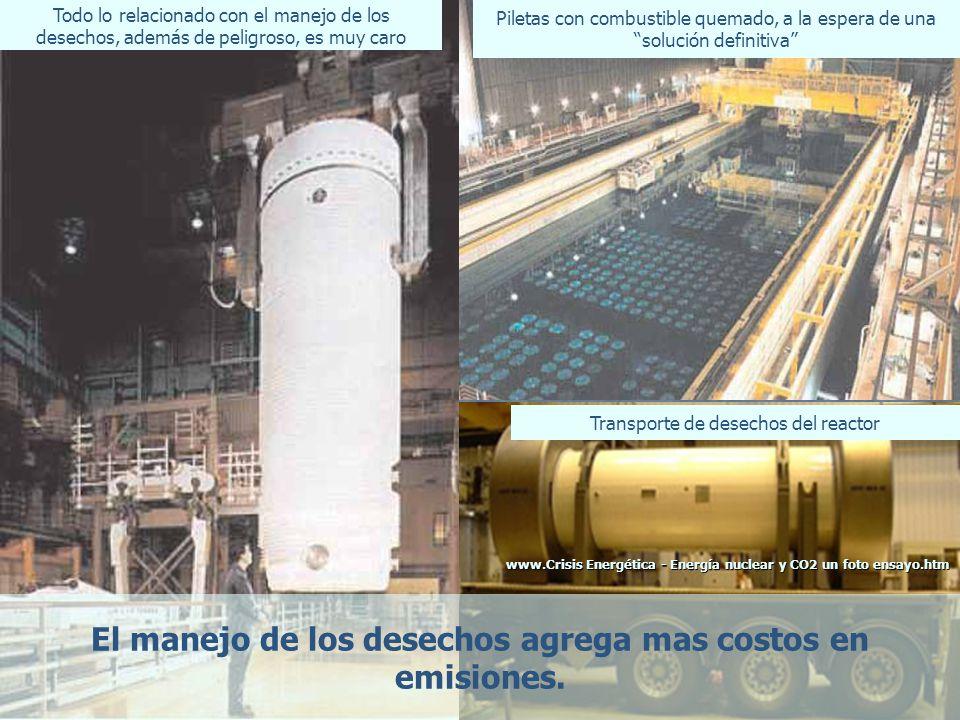 Transporte de desechos del reactor Todo lo relacionado con el manejo de los desechos, además de peligroso, es muy caro Piletas con combustible quemado, a la espera de una solución definitiva El manejo de los desechos agrega mas costos en emisiones.