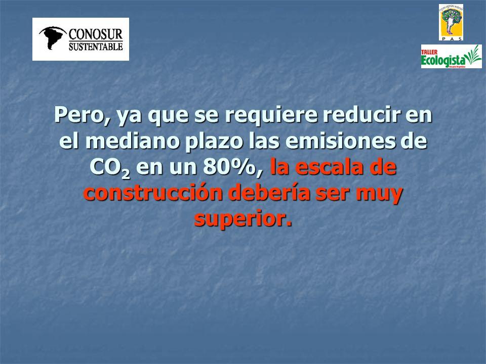 Pero, ya que se requiere reducir en el mediano plazo las emisiones de CO 2 en un 80%, la escala de construcción debería ser muy superior.