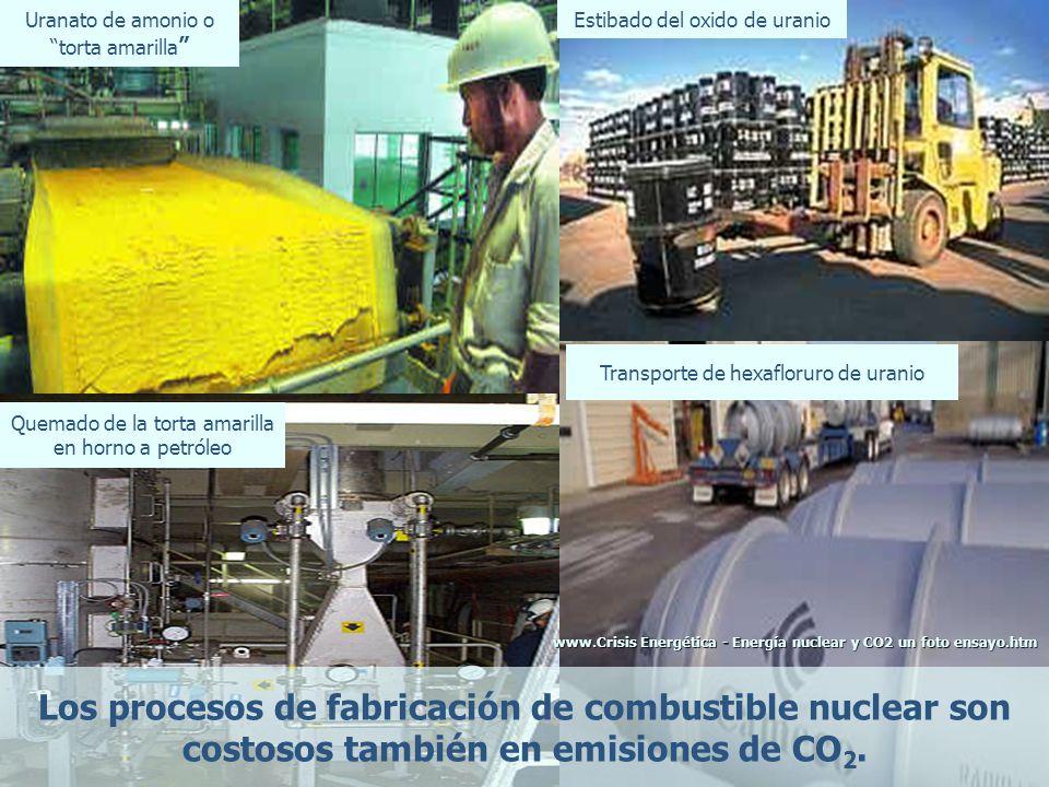 Transporte de hexafloruro de uranio Uranato de amonio otorta amarilla Quemado de la torta amarilla en horno a petróleo Estibado del oxido de uranio Los procesos de fabricación de combustible nuclear son costosos también en emisiones de CO 2.