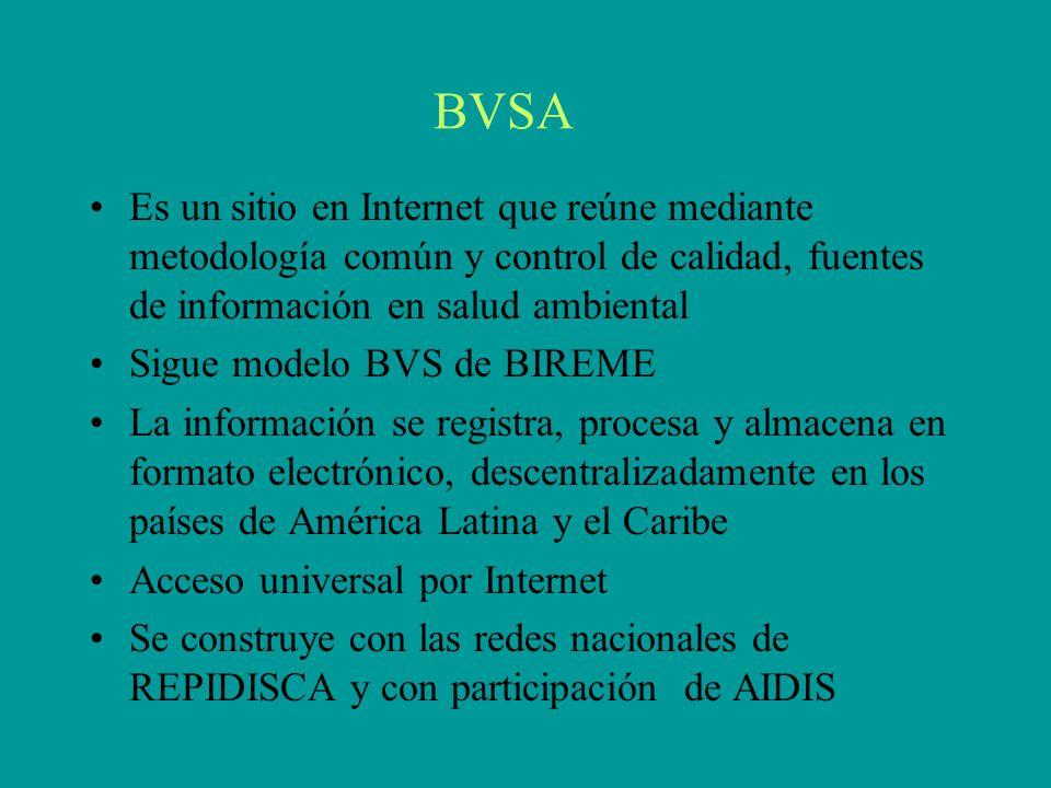 BVSA Es un sitio en Internet que reúne mediante metodología común y control de calidad, fuentes de información en salud ambiental Sigue modelo BVS de BIREME La información se registra, procesa y almacena en formato electrónico, descentralizadamente en los países de América Latina y el Caribe Acceso universal por Internet Se construye con las redes nacionales de REPIDISCA y con participación de AIDIS