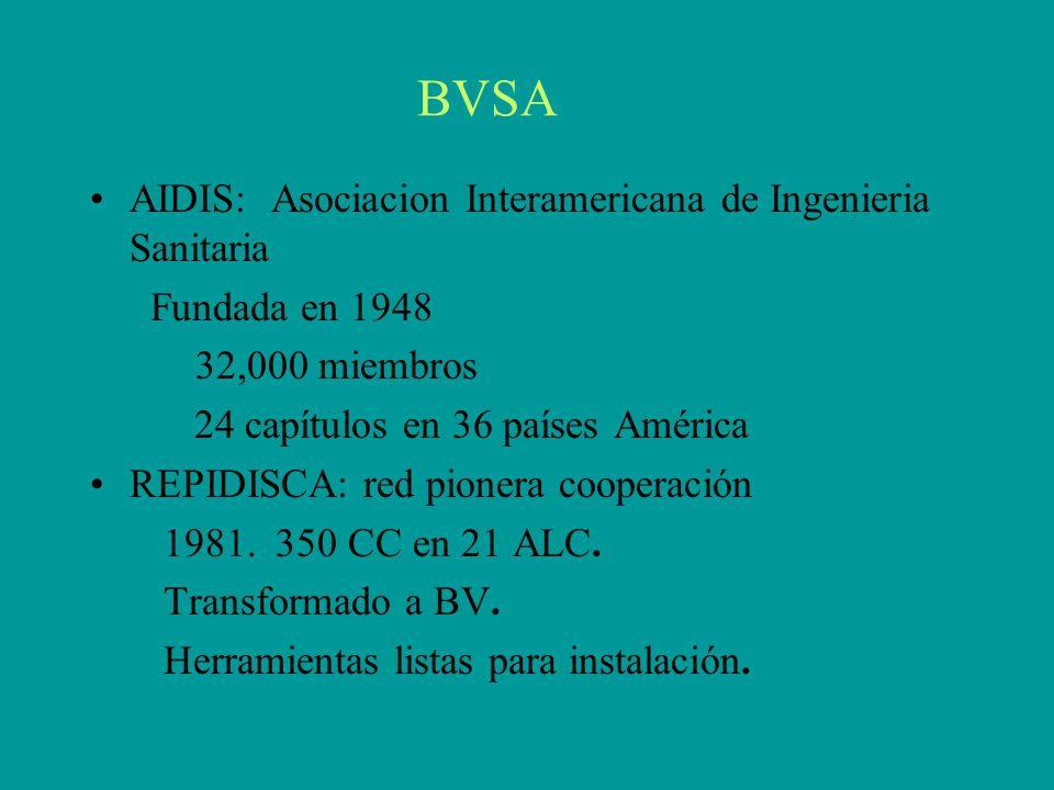 BVSA AIDIS: Asociacion Interamericana de Ingenieria Sanitaria Fundada en 1948 32,000 miembros 24 capítulos en 36 países América REPIDISCA: red pionera cooperación 1981.