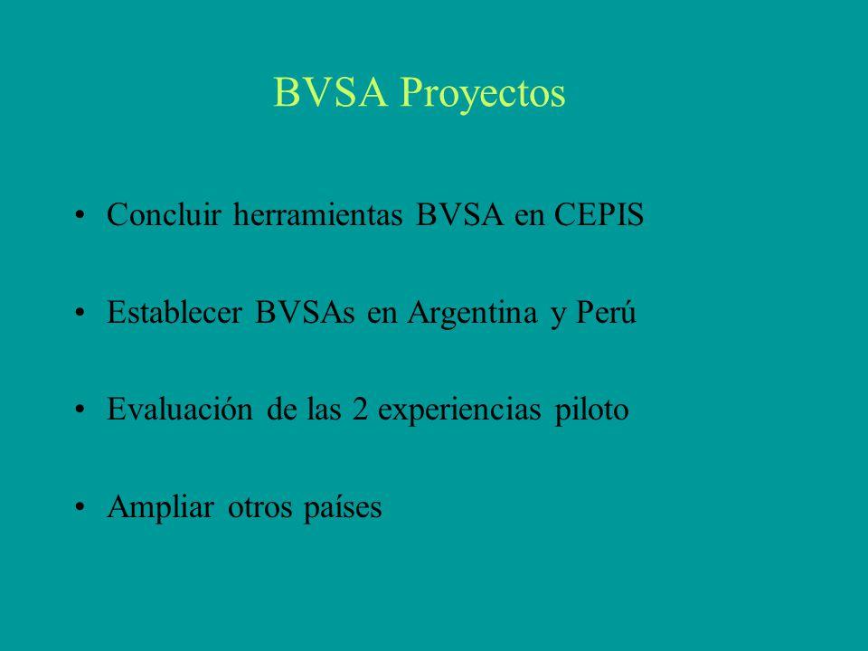 BVSA Proyectos Concluir herramientas BVSA en CEPIS Establecer BVSAs en Argentina y Perú Evaluación de las 2 experiencias piloto Ampliar otros países