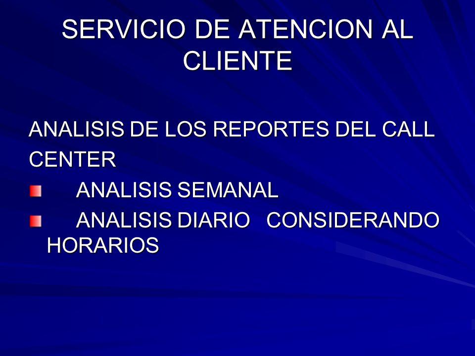 SERVICIO DE ATENCION AL CLIENTE ANALISIS DE LOS REPORTES DEL CALL CENTER ANALISIS SEMANAL ANALISIS SEMANAL ANALISIS DIARIO CONSIDERANDO HORARIOS