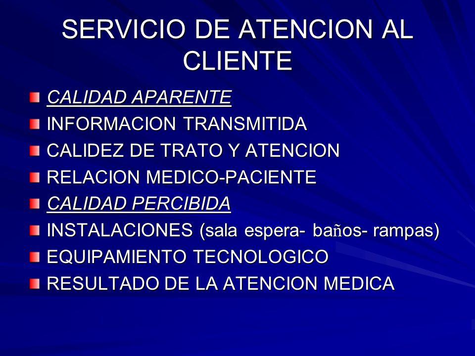SERVICIO DE ATENCION AL CLIENTE CALIDAD APARENTE INFORMACION TRANSMITIDA CALIDEZ DE TRATO Y ATENCION RELACION MEDICO-PACIENTE CALIDAD PERCIBIDA INSTALACIONES (sala espera- ba ñ os- rampas) EQUIPAMIENTO TECNOLOGICO RESULTADO DE LA ATENCION MEDICA