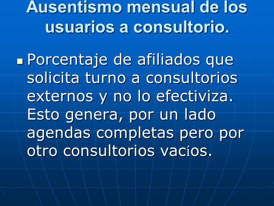 Ausentismo mensual de los usuarios a consultorio. Ausentismo mensual de los usuarios a consultorio.