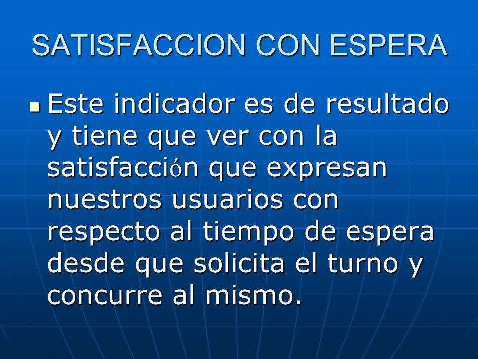 SATISFACCION CON ESPERA Este indicador es de resultado y tiene que ver con la satisfacci ó n que expresan nuestros usuarios con respecto al tiempo de espera desde que solicita el turno y concurre al mismo.