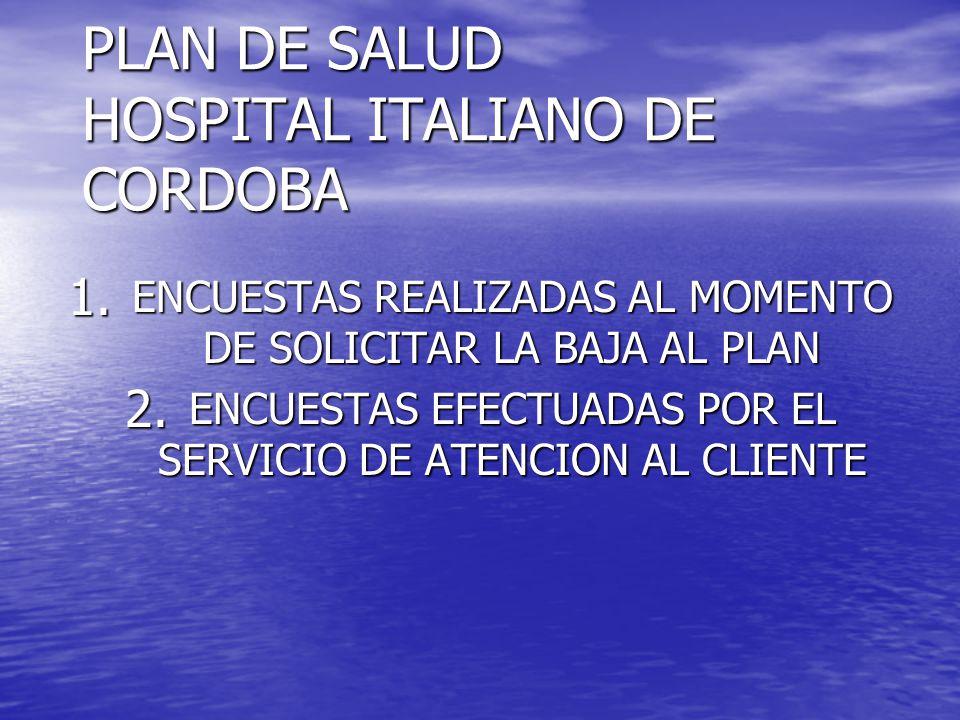 PLAN DE SALUD HOSPITAL ITALIANO DE CORDOBA 1.