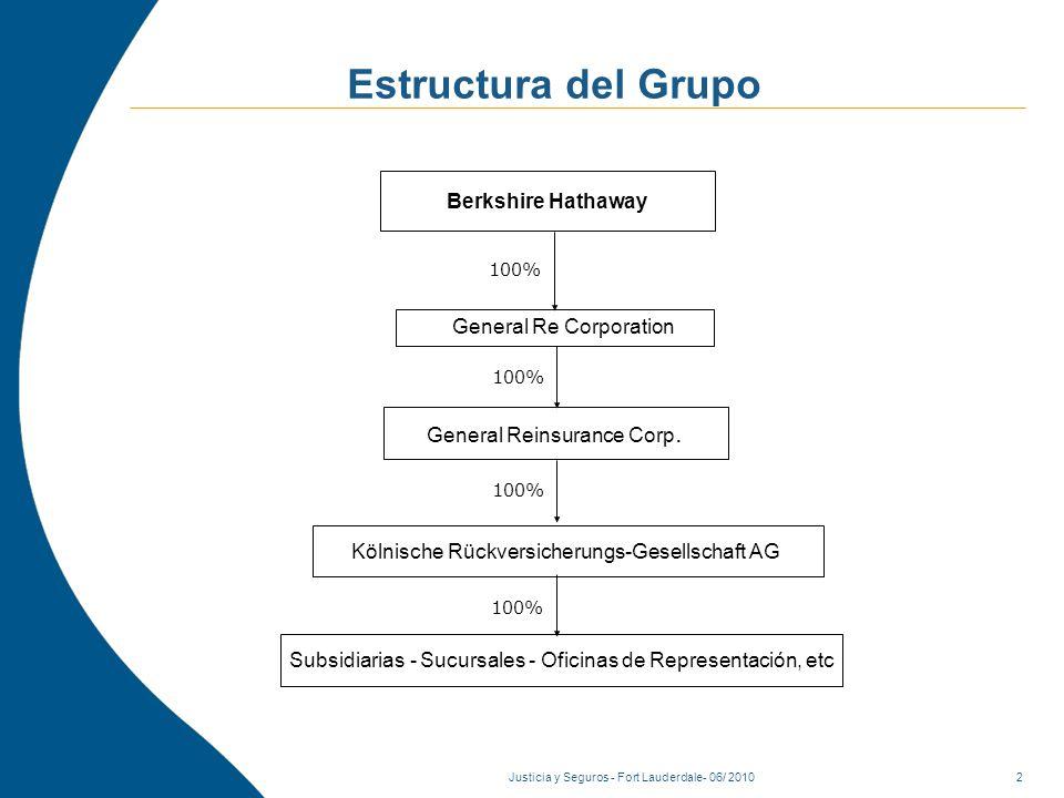 2 Kölnische Rückversicherungs-Gesellschaft AG 100% General Reinsurance Corp.