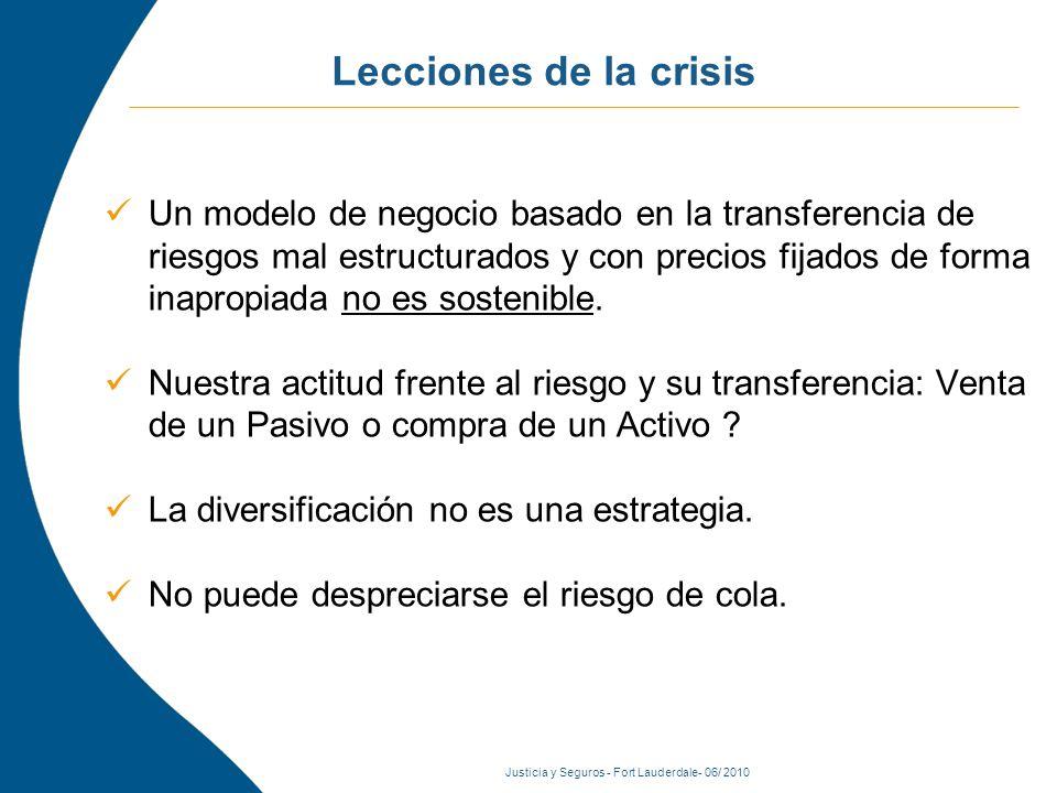 Justicia y Seguros - Fort Lauderdale- 06/ 2010 Lecciones de la crisis Un modelo de negocio basado en la transferencia de riesgos mal estructurados y con precios fijados de forma inapropiada no es sostenible.