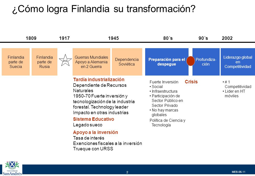 MEB-06-11 2 ¿Cómo logra Finlandia su transformación? Finlandia parte de Suecia Finlandia parte de Rusia Ind Guerras Mundiales Apoyo a Alemania en 2 Gu