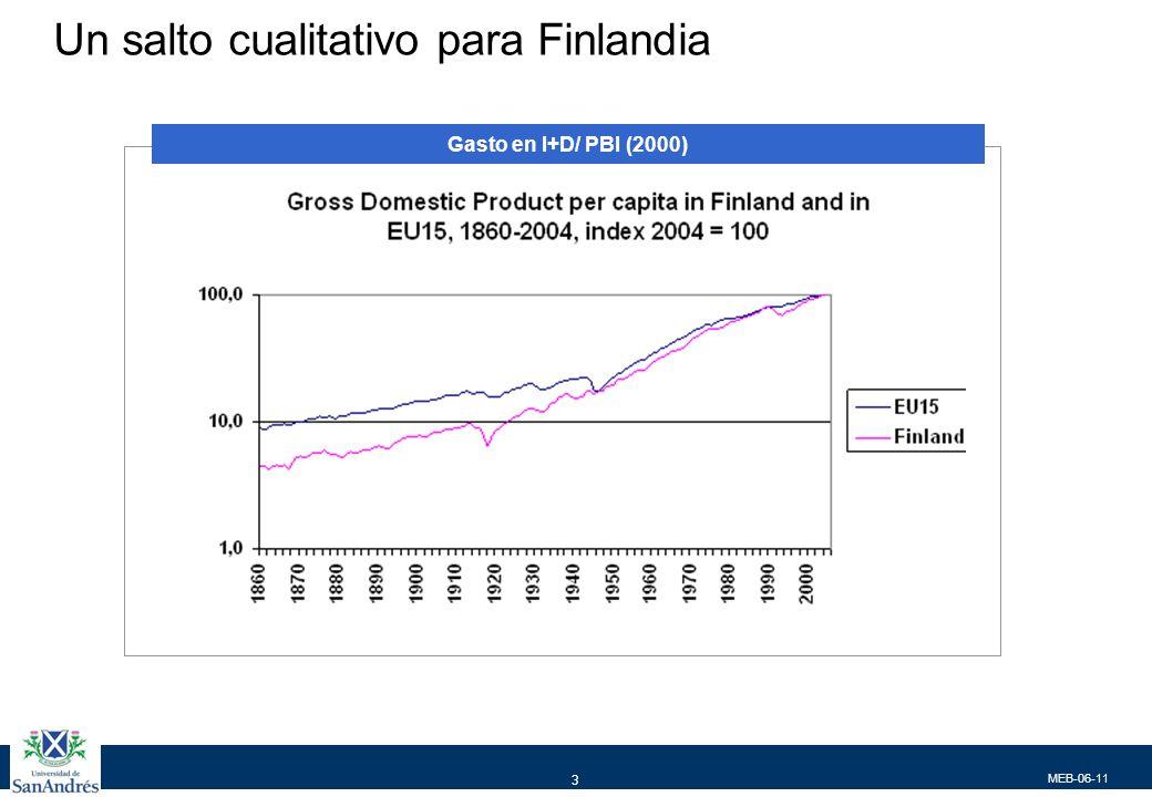 MEB-06-11 14 Finlandia se convierte en uno de los países líderes en inversión en I+D Gasto en I+D/ PBI (2000) …habiendo sido uno de los países de menor I+D/PBI de los países industrializados en los años 70.