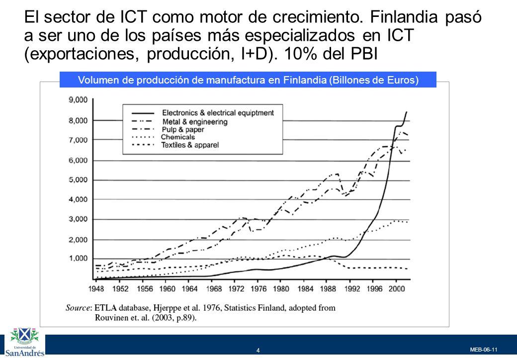 MEB-06-11 4 El sector de ICT como motor de crecimiento. Finlandia pasó a ser uno de los países más especializados en ICT (exportaciones, producción, I