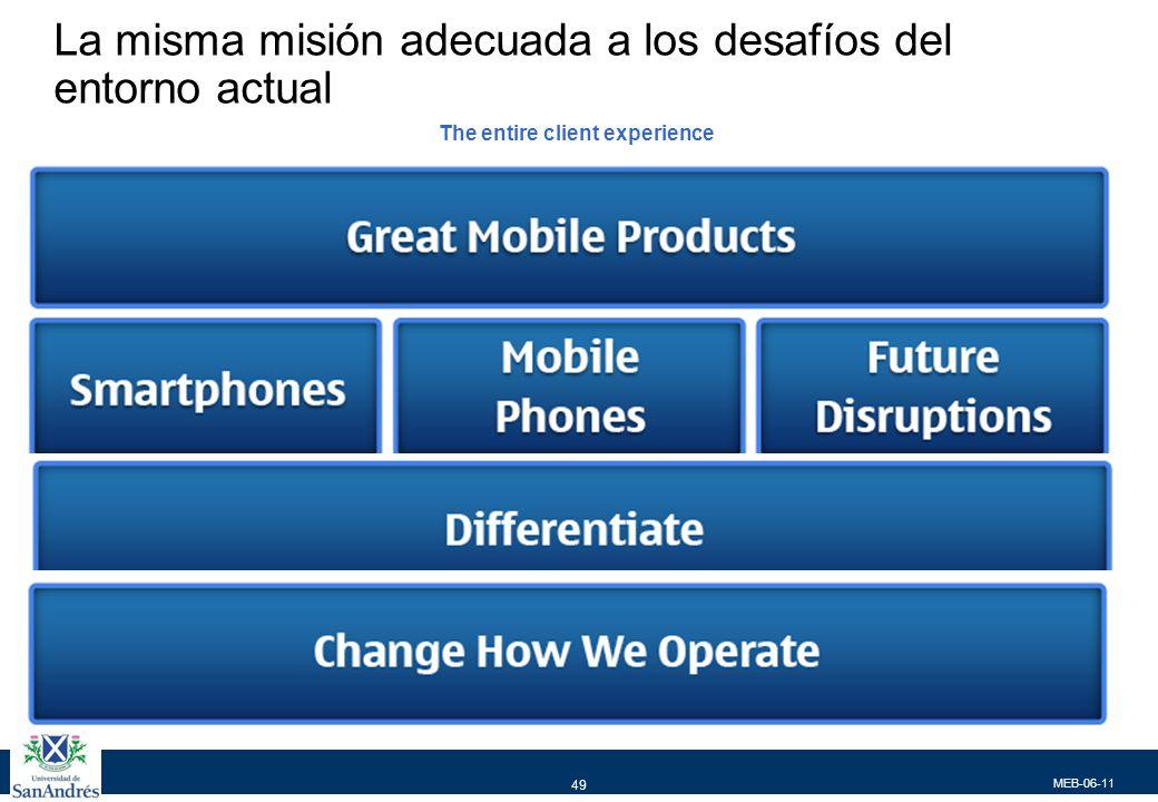MEB-06-11 49 La misma misión adecuada a los desafíos del entorno actual The entire client experience
