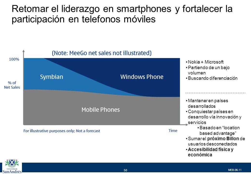 MEB-06-11 50 Retomar el liderazgo en smartphones y fortalecer la participación en telefonos móviles Nokia + Microsoft Partiendo de un bajo volumen Bus