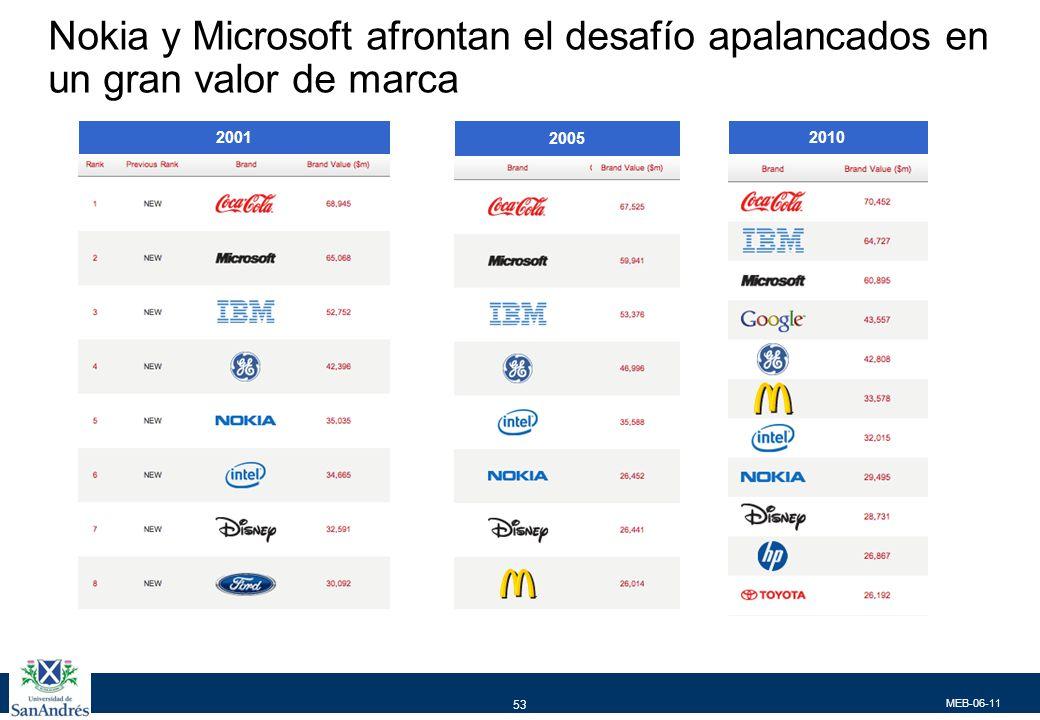 MEB-06-11 53 Nokia y Microsoft afrontan el desafío apalancados en un gran valor de marca 2001 2005 2010