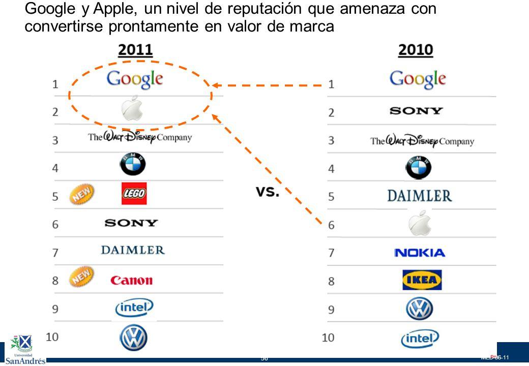 MEB-06-11 56 Google y Apple, un nivel de reputación que amenaza con convertirse prontamente en valor de marca