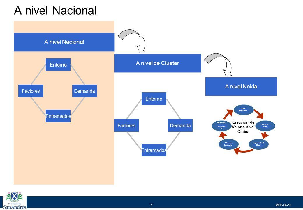 MEB-06-11 18 El cluster de ICT lidera… Gasto en I+D/PBI por Industria