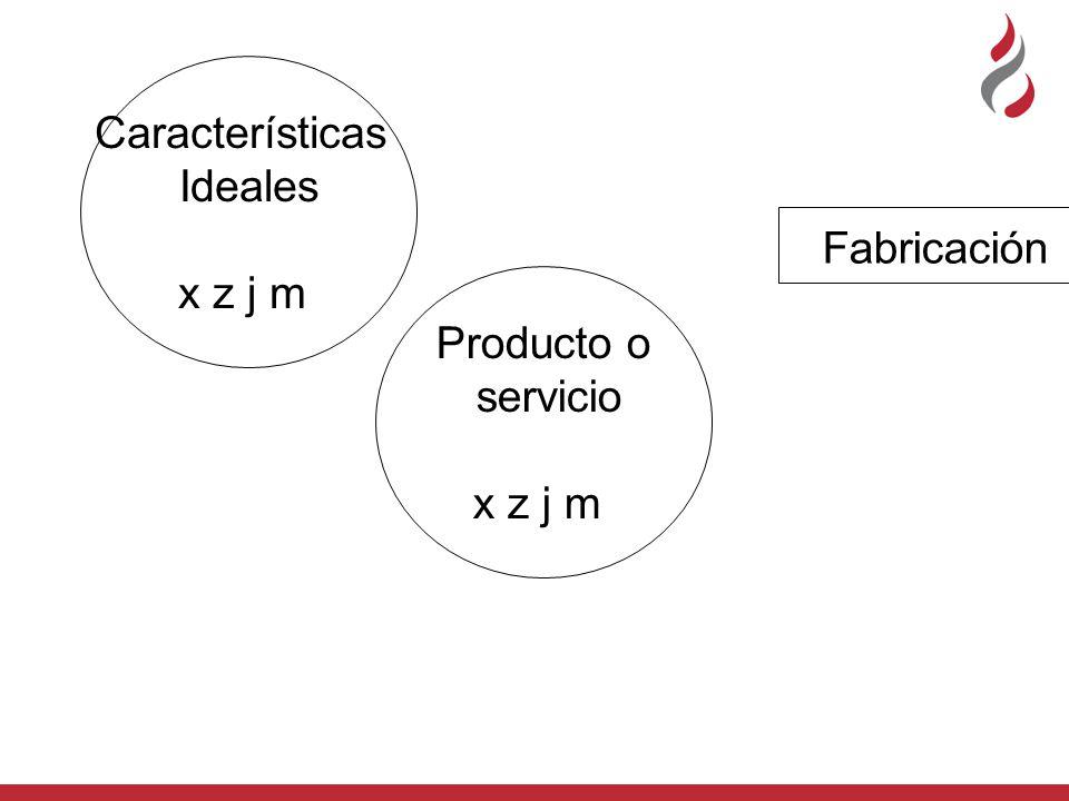 Características Ideales x z j m Producto o servicio x z j m Fabricación