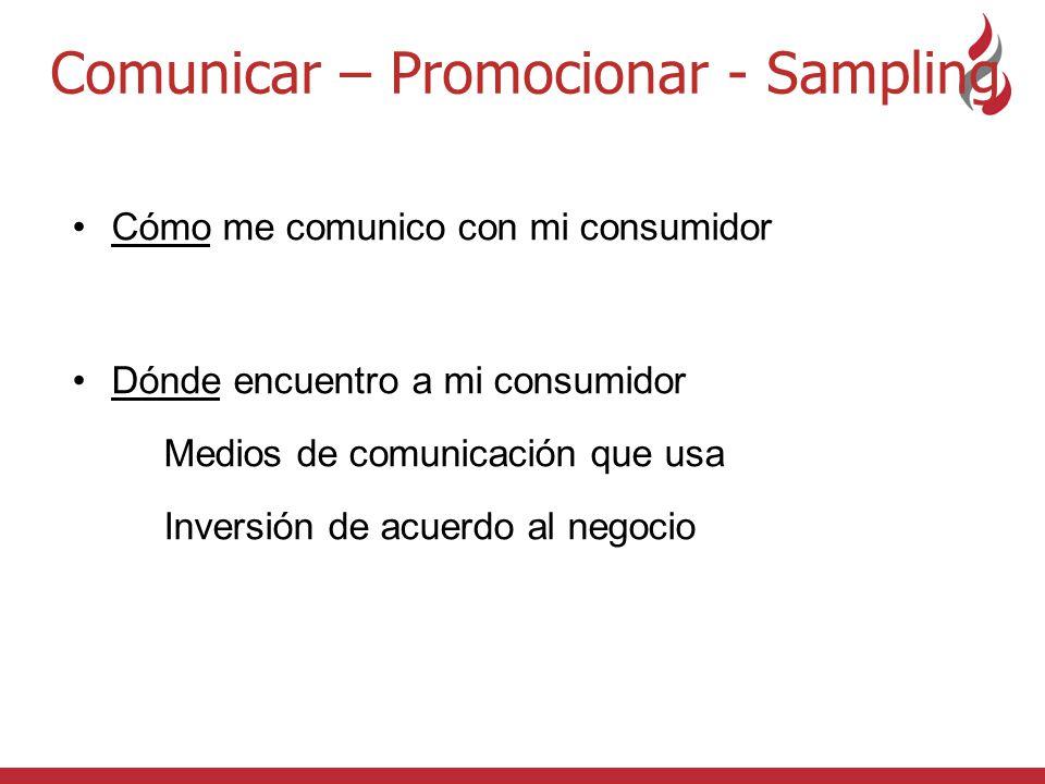 Comunicar – Promocionar - Sampling Cómo me comunico con mi consumidor Dónde encuentro a mi consumidor Medios de comunicación que usa Inversión de acuerdo al negocio