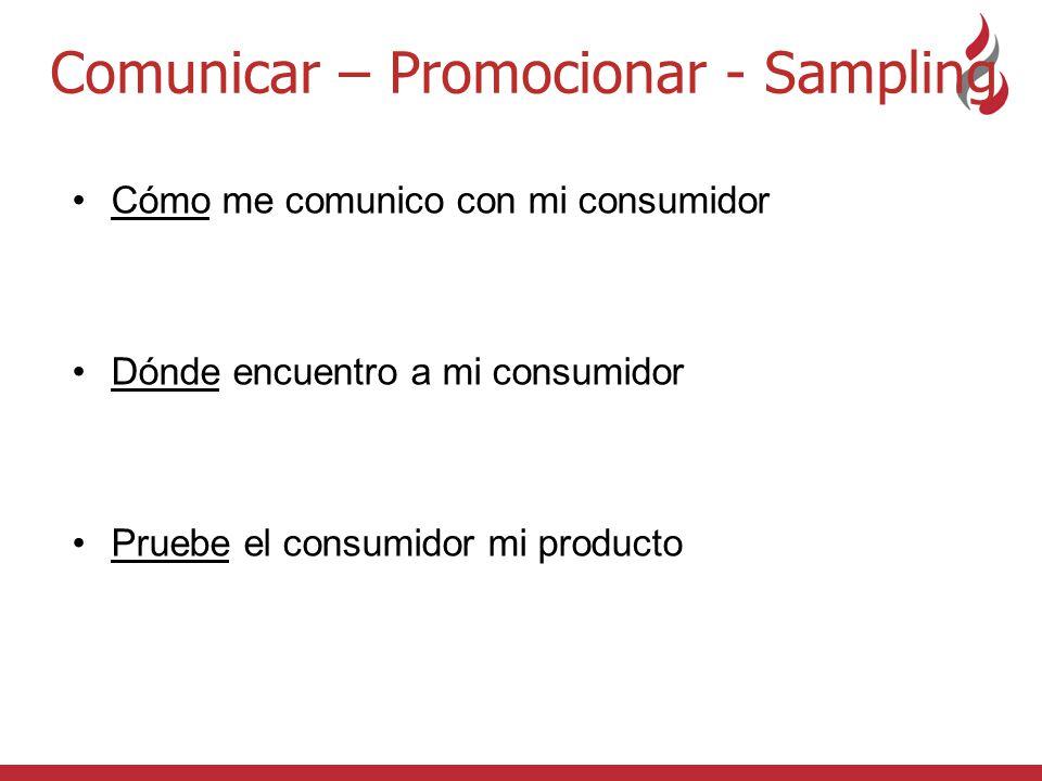 Comunicar – Promocionar - Sampling Cómo me comunico con mi consumidor Dónde encuentro a mi consumidor Pruebe el consumidor mi producto